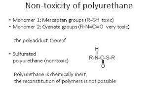 Non-toxicity of polyurethane